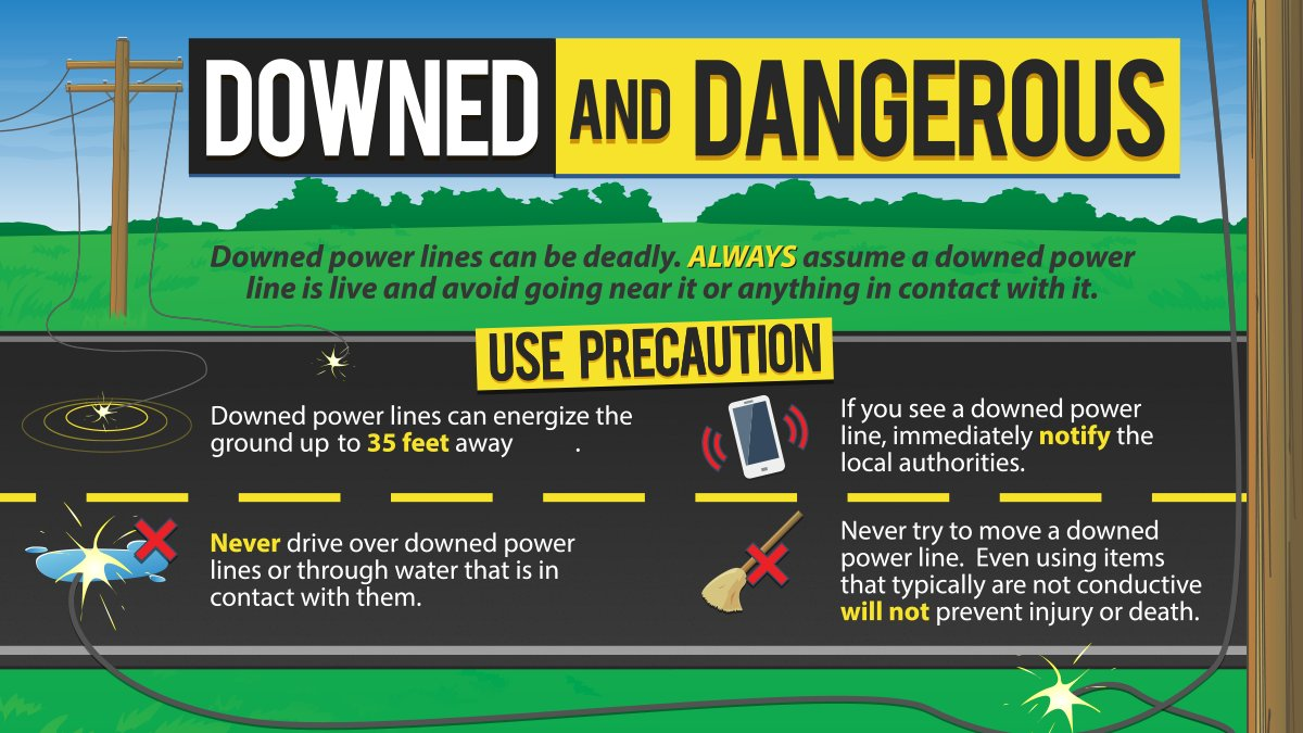 Infographic warning to stay away from downed power lines.
